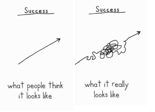 Demetri Martin tumblr lo9k5j8SE31qhtggqo1 500 The Path to Professional Success for Women